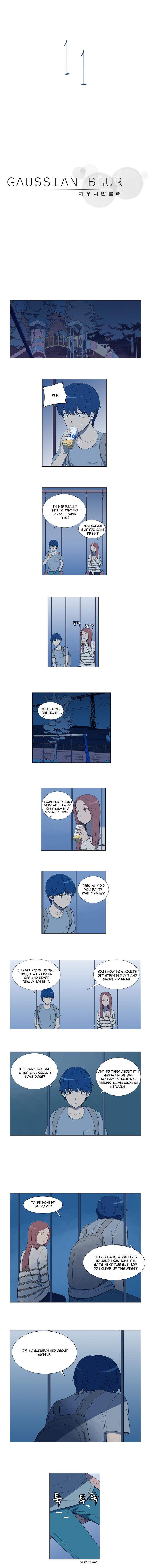 Gaussian Blur 11 Page 2