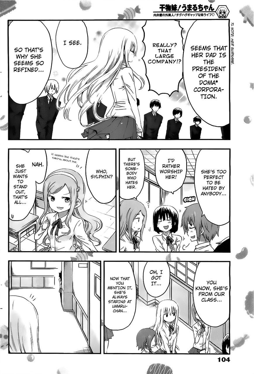 Himouto! Umaru-chan 18 Page 2