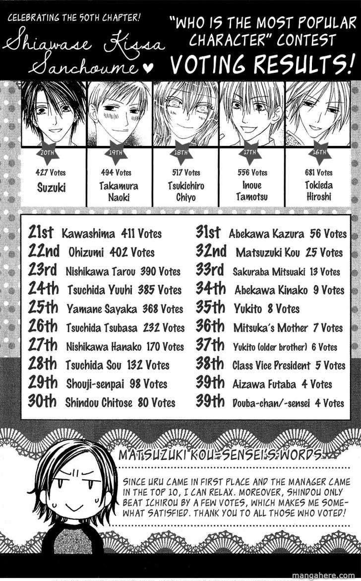 Shiawase Kissa Sanchoume 57 Page 2