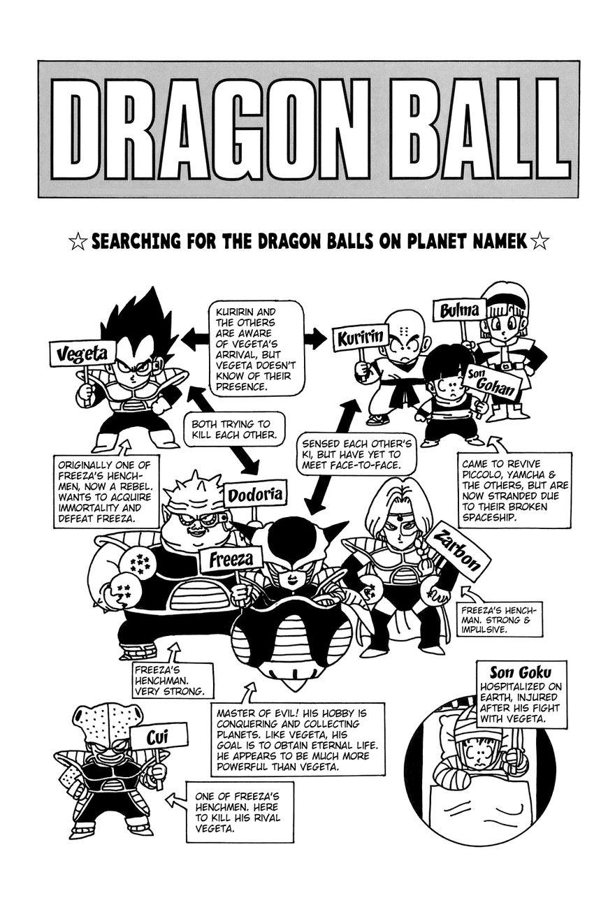 Dragon Ball 249 Page 1