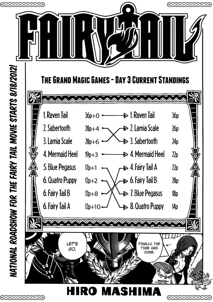 Fairy Tail 286 Page 1