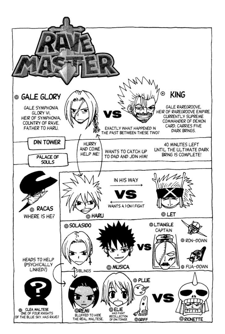 Rave Master 60 Page 1