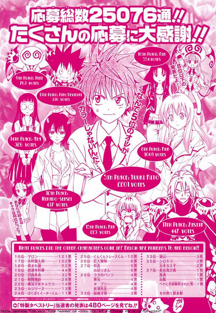 To LOVE Ru 57 Page 3