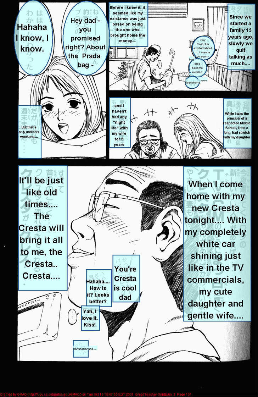 Great Teacher Onizuka 22 Page 1