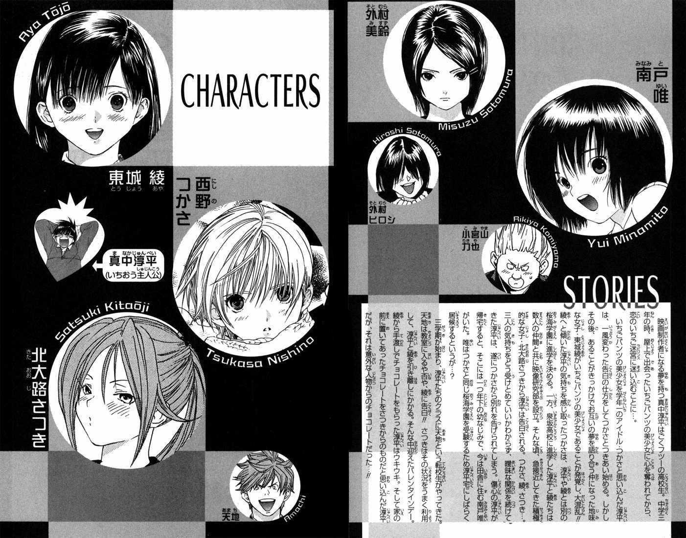 Ichigo 100% 54 Page 3
