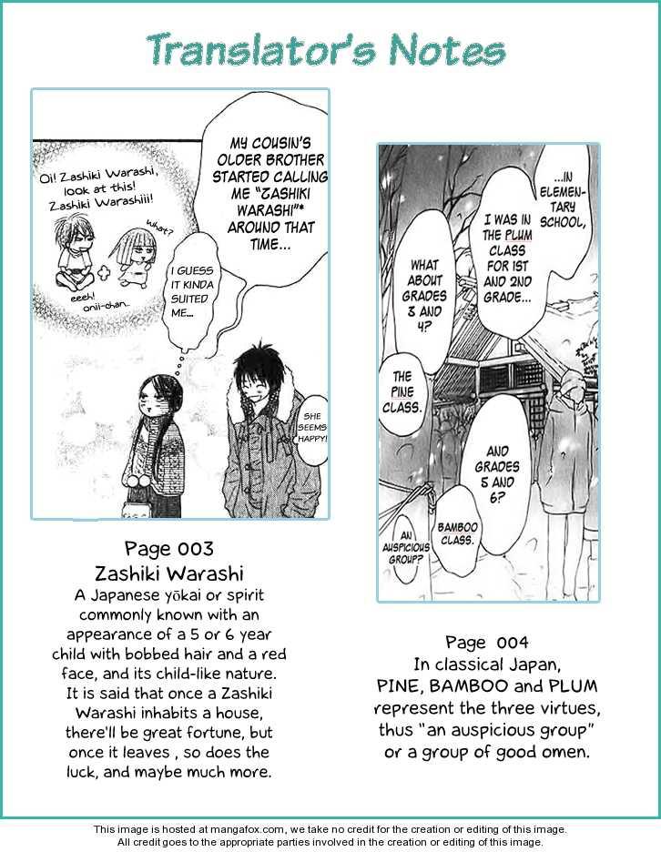 Kimi ni Todoke 27 Page 2