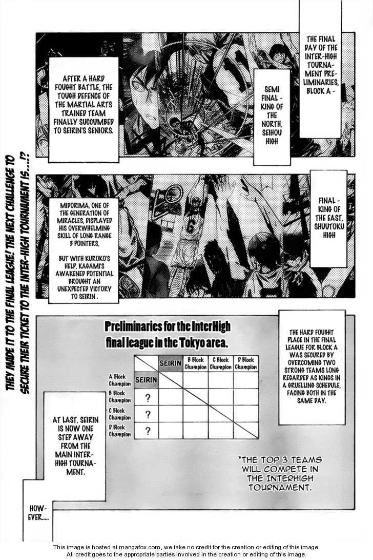 Kuroko no Basket 37 Page 2