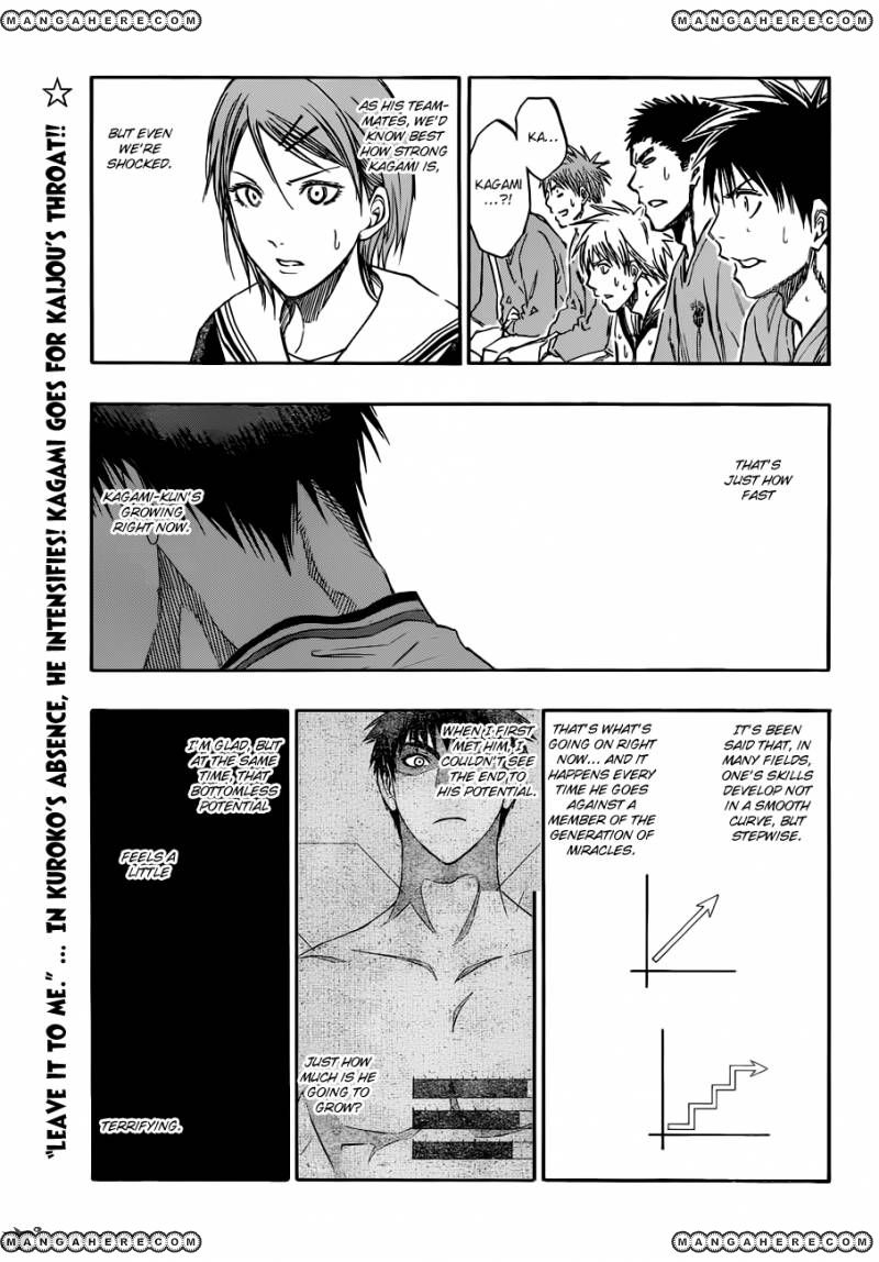 Kuroko no Basket 192 Page 1