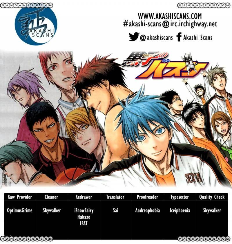 Kuroko no Basket 259 Page 2