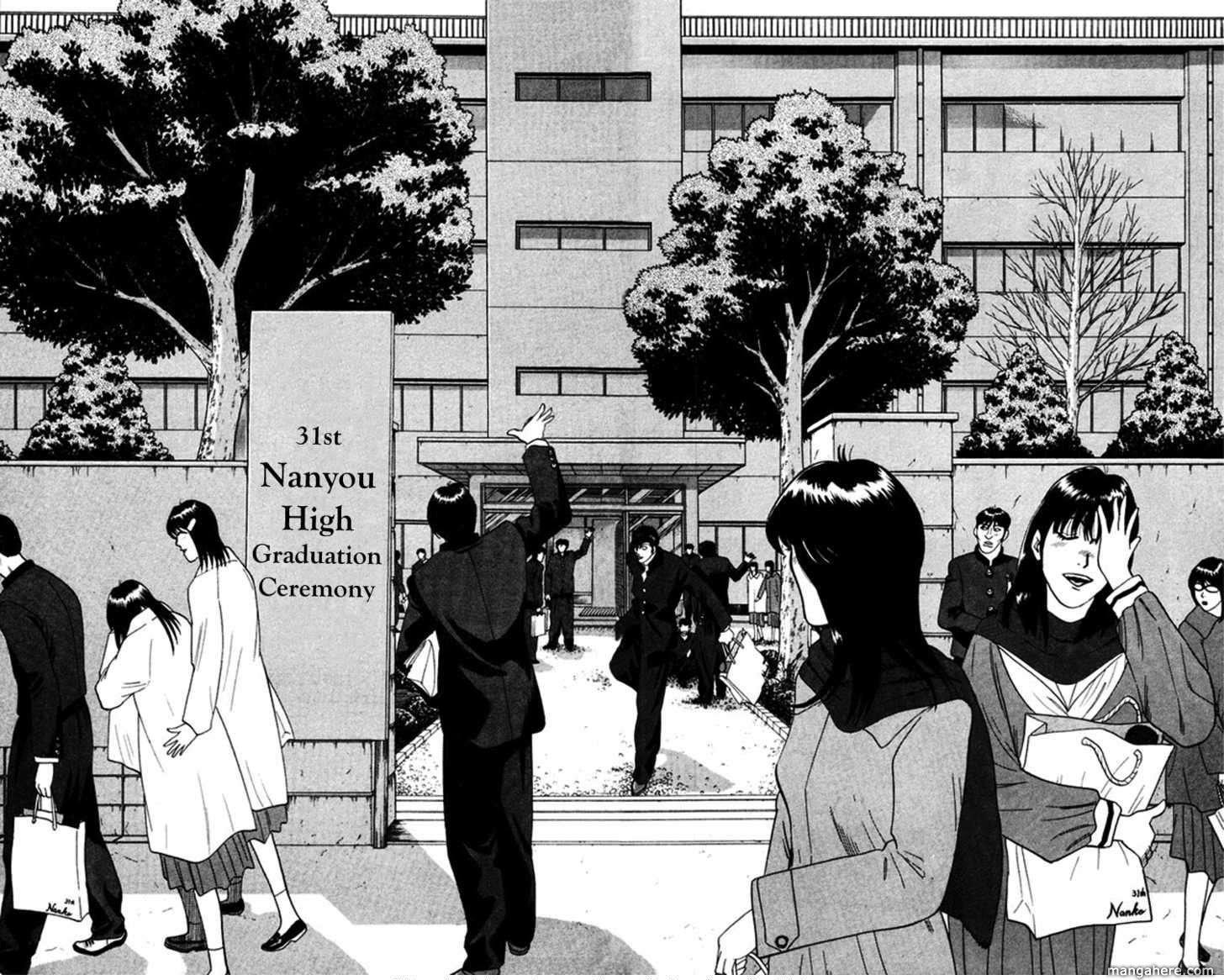 Kyou kara Ore wa!! 365 Page 2