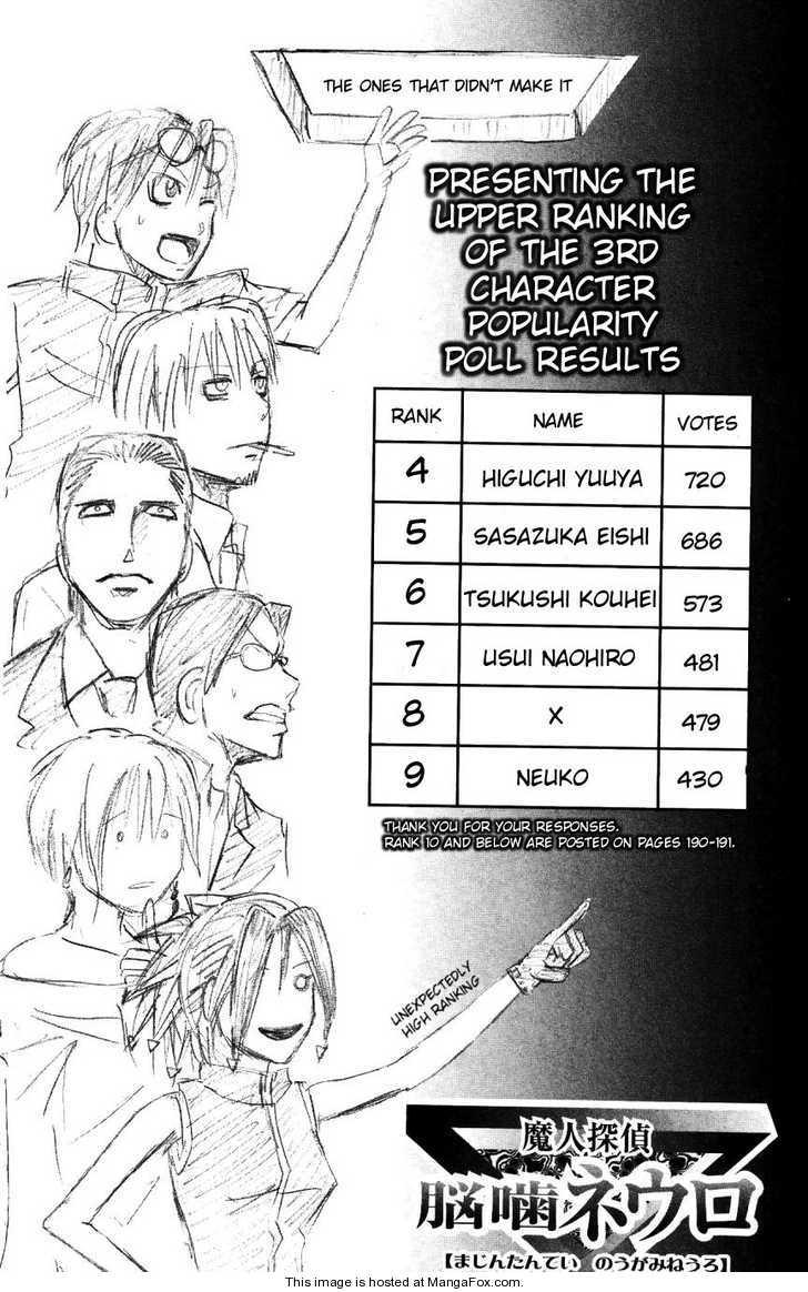 Majin Tantei Nougami Neuro 159 Page 2