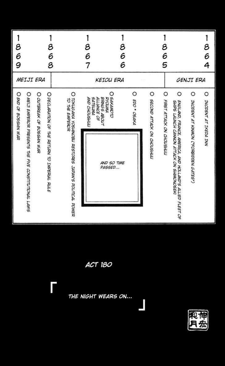 Rurouni Kenshin 180 Page 1