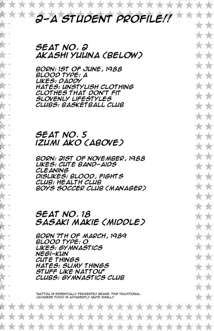 Mahou Sensei Negima! 5 Page 2