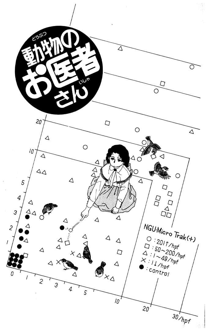 Doubutsu no Oishasan 12 Page 2