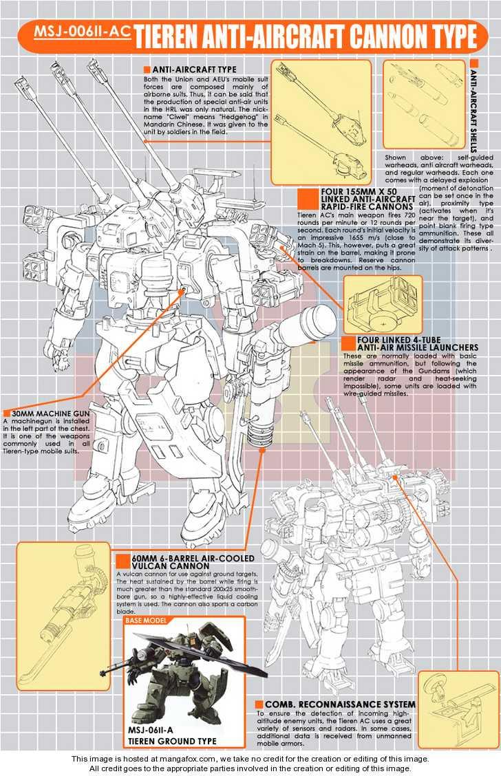 Mobile Suit Gundam 00V 3 Page 2