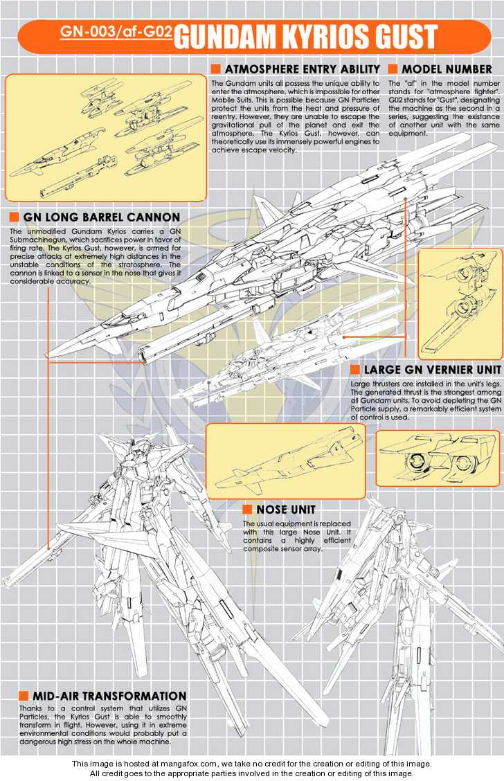 Mobile Suit Gundam 00V 5 Page 2
