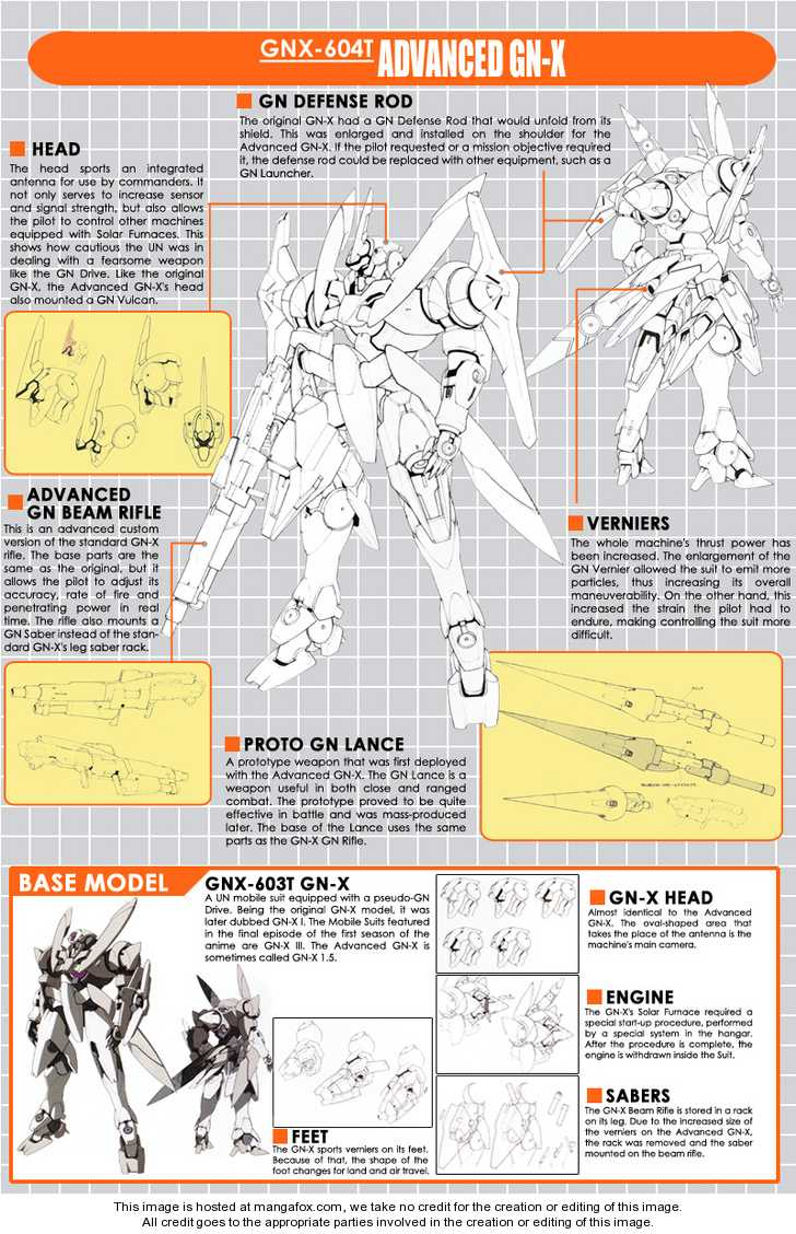 Mobile Suit Gundam 00V 6 Page 2