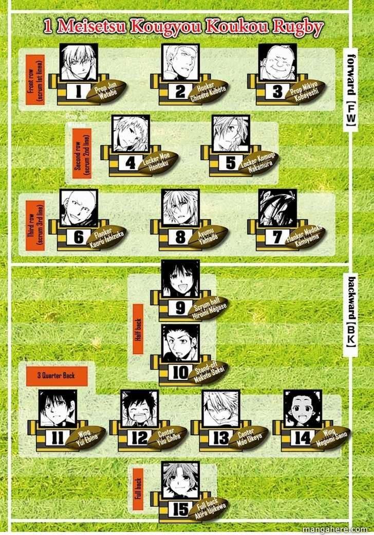 15: Meisetsu Kougyou Koukou Rugby Bu 5 Page 1