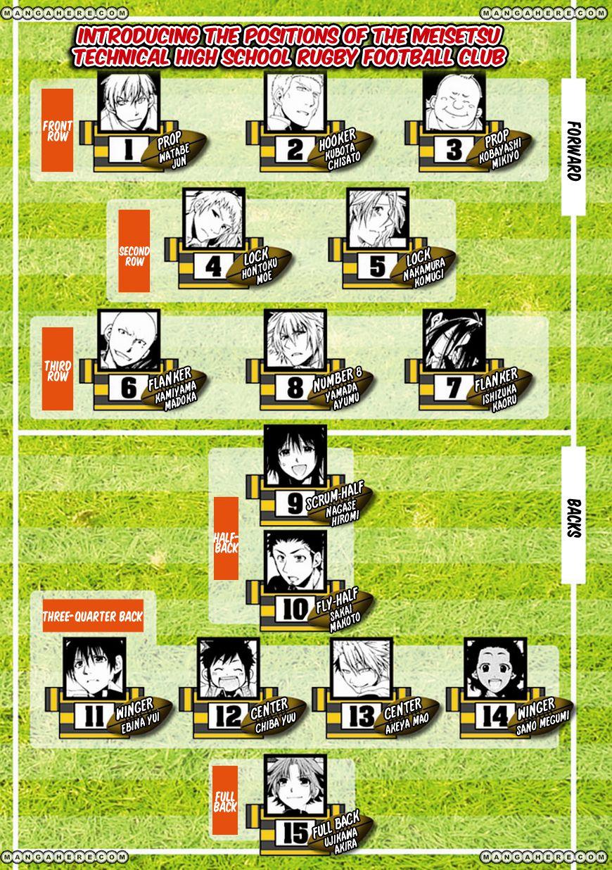 15: Meisetsu Kougyou Koukou Rugby Bu 6 Page 2