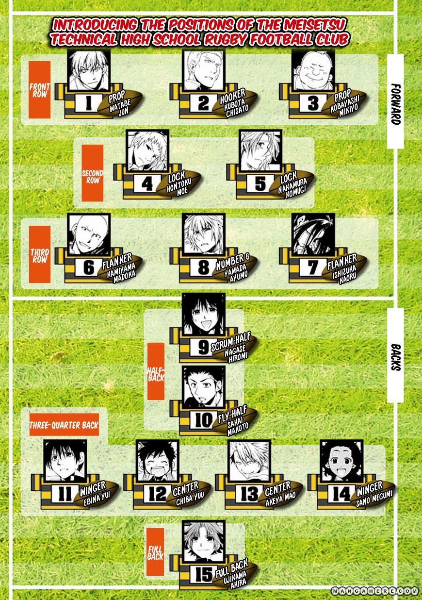 15: Meisetsu Kougyou Koukou Rugby Bu 11 Page 2
