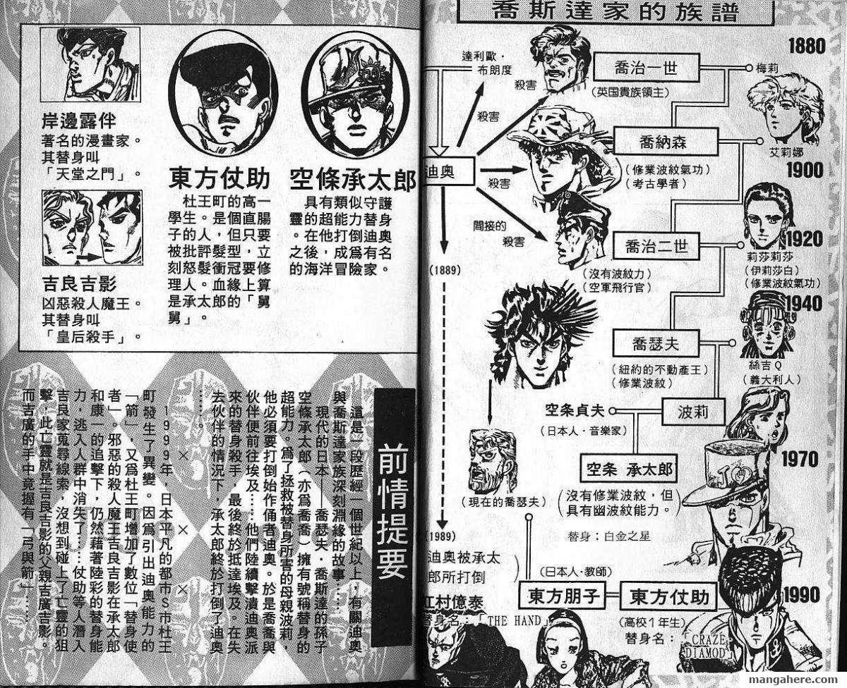 JoJo's Bizarre Adventure Part 4: Diamond is Unbreakable 12 Page 3