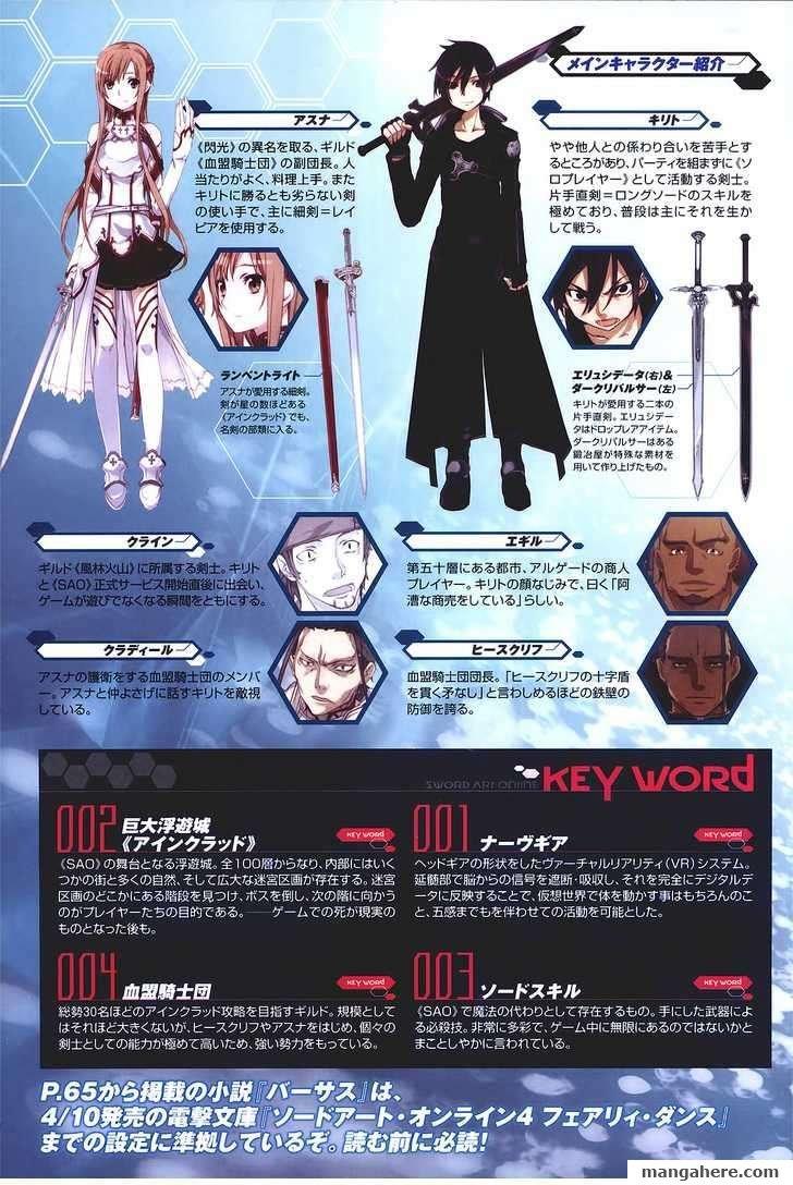 Sword Art Online 1 Page 2