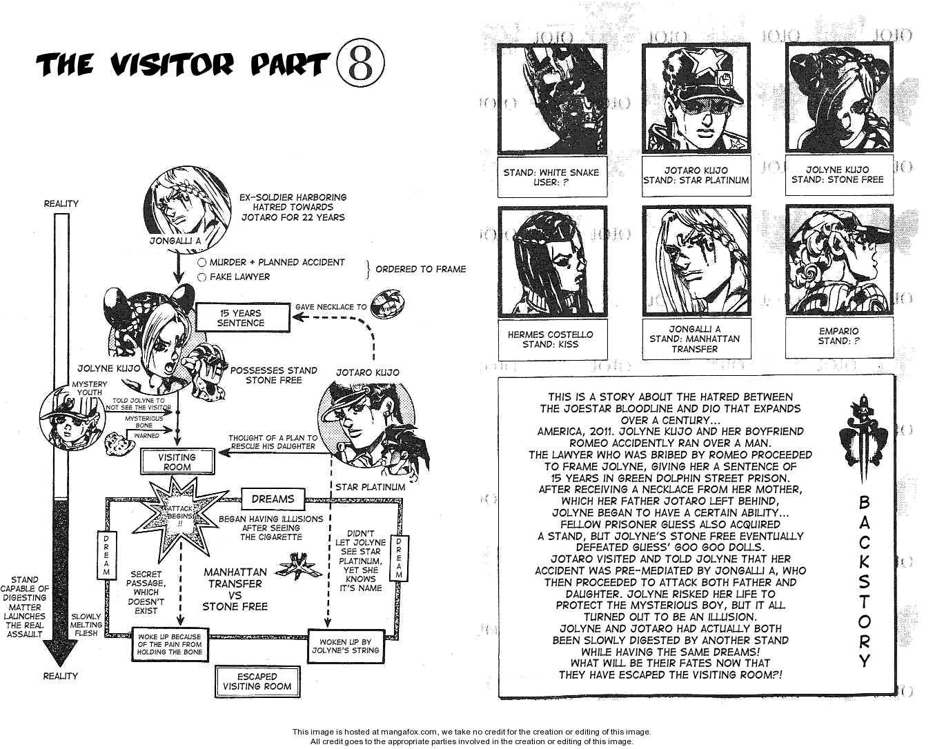 JoJo's Bizarre Adventure 612 Page 1