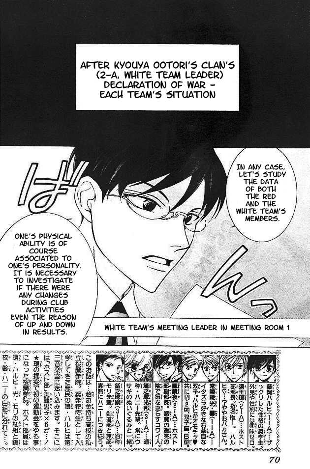 Ouran High School Host Club 47 Page 2