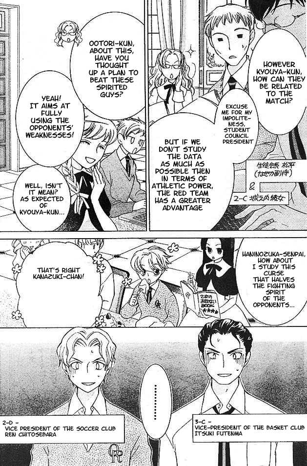 Ouran High School Host Club 47 Page 3